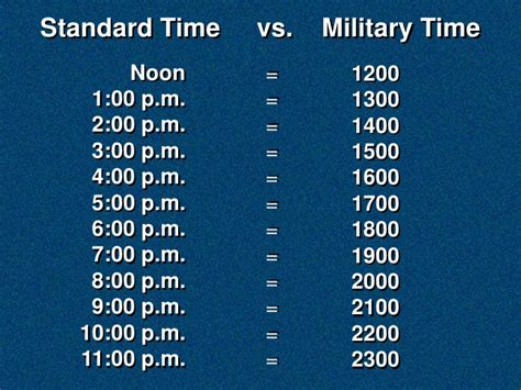 What Time Does Navy On - ns1 app a 24 hour clock