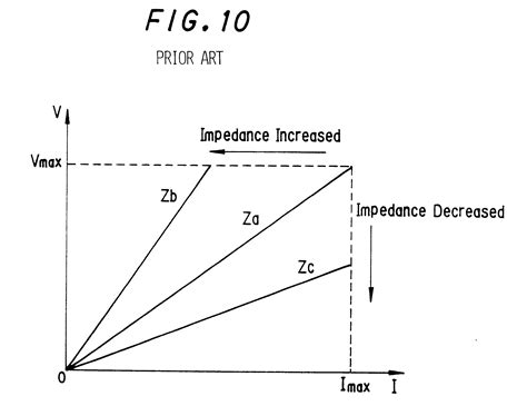 induction heating impedance matching patent us6222167 impedance matching apparatus for induction heating type galvanized steel