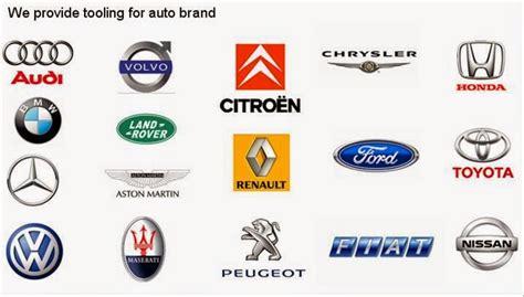 Auto Bezeichnung by Car Brands
