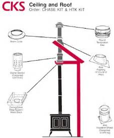 Fireplace Der Installation by Install Chimney Der Cost 28 Images What Is The Cost To