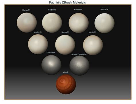 zbrush materials tutorial fatmiri s new work zbrush animation added pg 4 tutorial