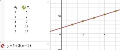pattern math calculator 91 best graphing calculator images on pinterest high