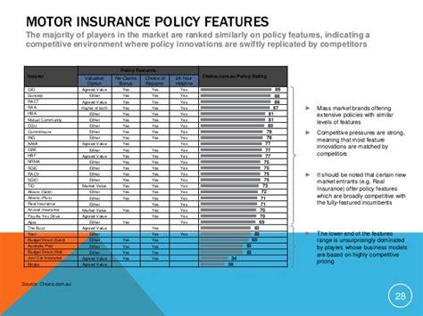 moneysavingexpert house insurance insurance get the best insurance deals with money saving