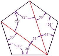 Pentagon Interior Angles by Edu 330 Elementary Mathematics