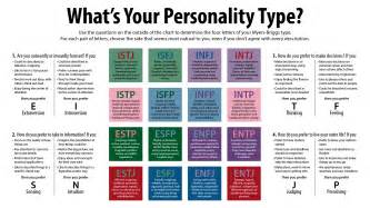four letter personality test free bike