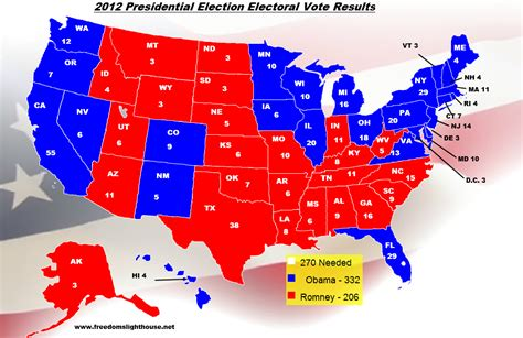 map of the us electoral votes freedom s lighthouse 187 2012 presidential election