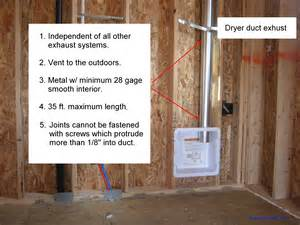 Clothes Dryer Duct Installation Residential Code Requirements For Clothes Dryer Duct