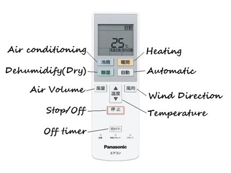 sharp comfort touch air conditioner e1 air conditioner usage air conditioner guided