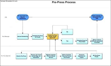 pre press process flow swimlane template sle templates
