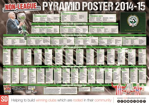libro non league club directory 2017 the non league football paper