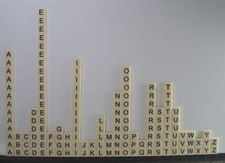 scrabble letter frequency 54 best images about letter tiles scrabble letters and