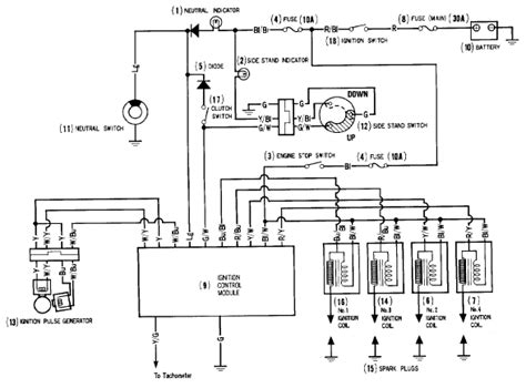 ignition wiring diagram fuse box and wiring diagram
