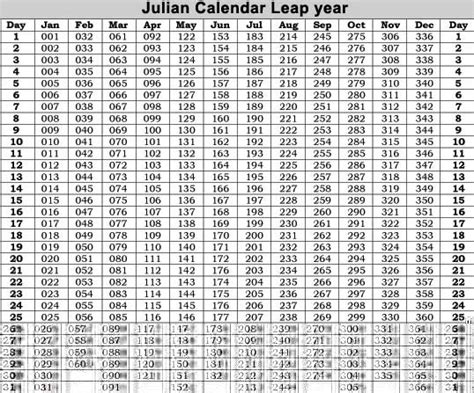 Datas No Calendã Juliano The Julian Calendar
