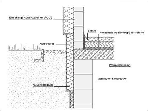 Horizontale Abdichtung Mauerwerk by Sockel Mauerwerk Keller Baunetz Wissen