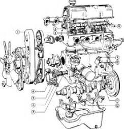 Mazda Genuine Parts Seal Crankshaft Ford Escape 2 3 Lf0111310 3 4 dohc diagram get free image about wiring diagram