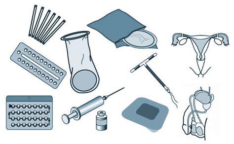 imagenes de anticonceptivos temporales metodos anticonceptivos m 233 todos modernos o artificiales