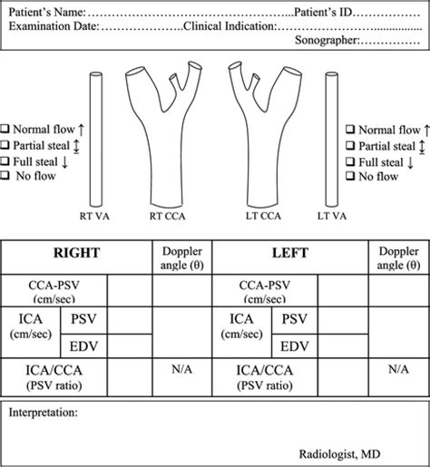 carotid ultrasound report template carotid doppler template radiology radiology