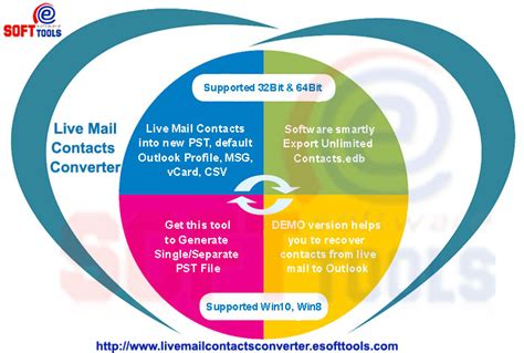 printable version converter windows live mail contacts to outlook conversion