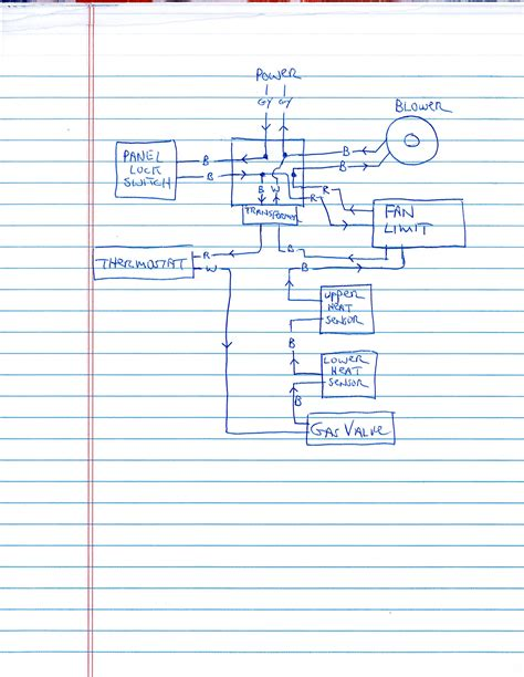 honeywell fan limit switch wiring diagram honeywell fan limit switch wiring diagram agnitum me