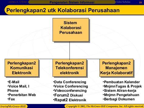 Sistem Informasi Manajemen 2 Edisi 10 Laudon sistem bisnis elektronik