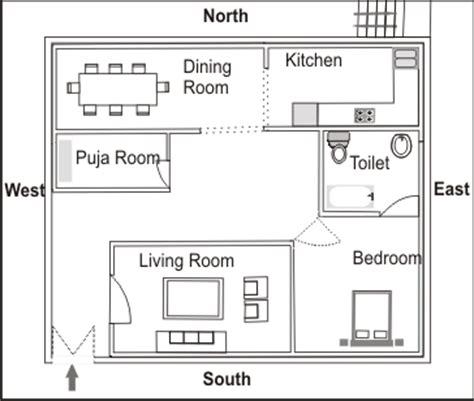 toilet layout vastu kitchen design according to vastu shastravastu vastu