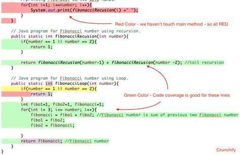 test java plugin eclipse and eclemma best code coverage plugin complete