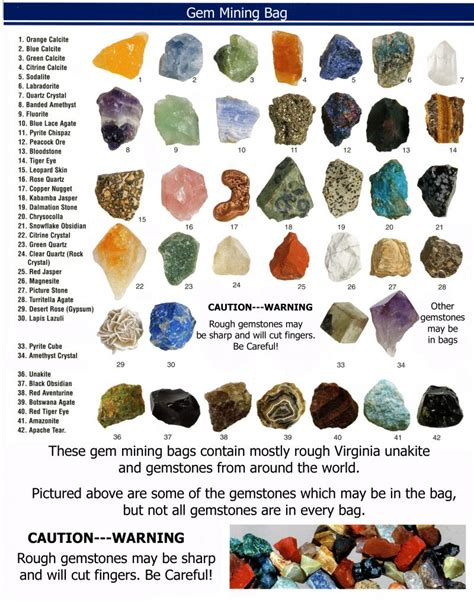 images for gt semi precious stones chart identification