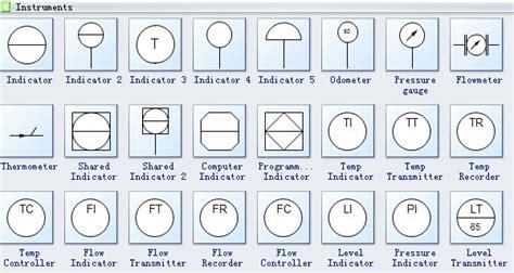 Create Floor Plan Online by Process Flow Diagram Electrical Plan Solutions