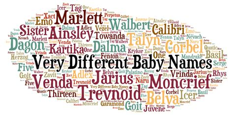 uncommon names different baby names