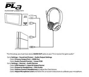 ps4 headset compatibility turtle