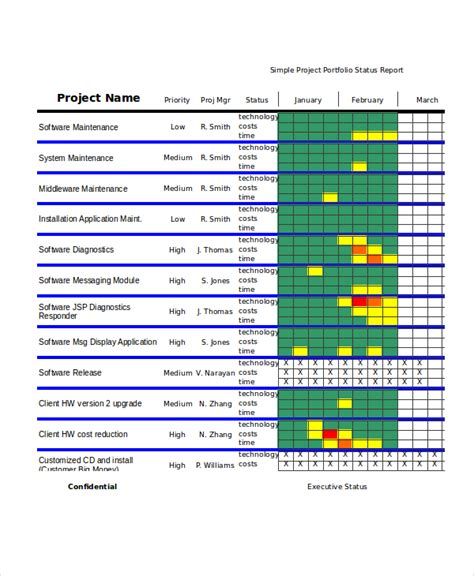 project portfolio status report template project status report template 17 free word pdf