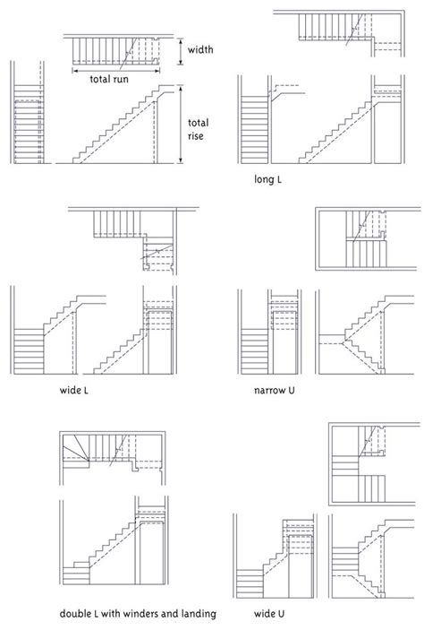 different types of staircases stairs types of stair designs house design unit