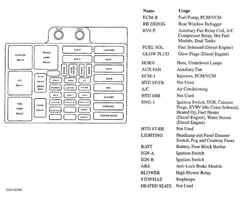 fuse diagram for 2006 2500 duramax auto parts diagrams