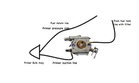fuel line diagram for poulan chainsaw poulan chainsaw fuel line routing diagram car interior