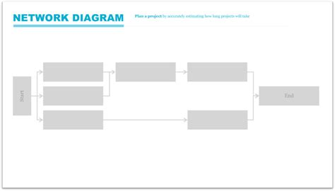 project network diagram generator amazing project network diagram template pictures