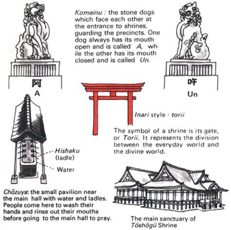shrine items  names green shinto