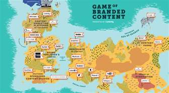 a of thrones style map of content marketing ink harmony