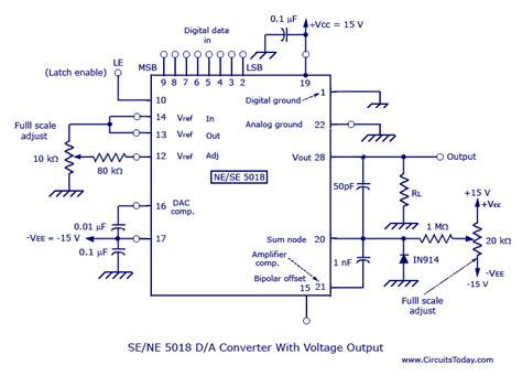 digital to analog converter integrated circuit monolithic hybrid digital to analog converters using mc 1408ic se ne 5018