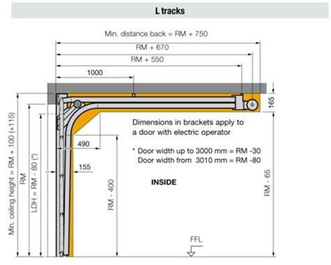 Low Headroom Garage Door by Technical Details And Measurements For Hormann Lpu40