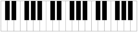 keyboard layout music keys piano keys labeled the layout of notes on the keyboard