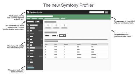 layout it symfony new in symfony 2 8 redesigned profiler symfony blog