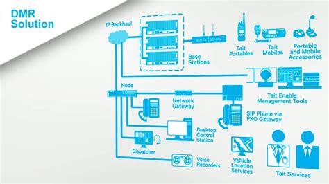 clarion car equalizer wiring diagram alpine equalizer
