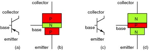 difference between a transistor and integrated circuit differences between npn and pnp transistors
