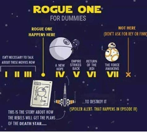 how to create rogue in doodle god 25 best memes about doodle god doodle god memes