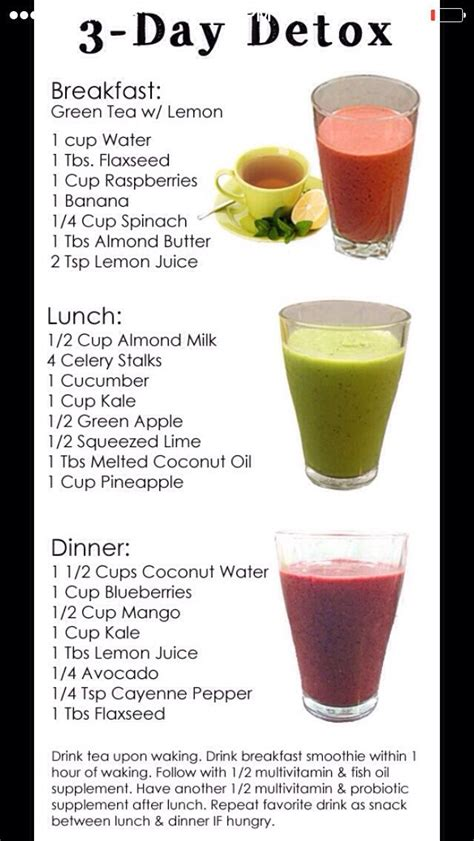 Detox Tea To Lose Belly by Fast Easy Way To Belly Health Ad Fitness