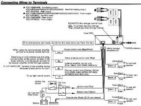 kenwood mpv622 vehicle cd transceiver wiring diagram binatani