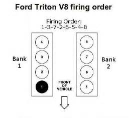 ford f150 triton firing order ford f150 forums ford f
