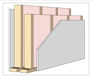 building a soundproof room within a room building a room within a room soundproofing for your room or studio