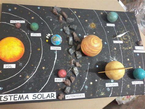 fotos del sistema solar sistema solar www imgkid com the image kid has it