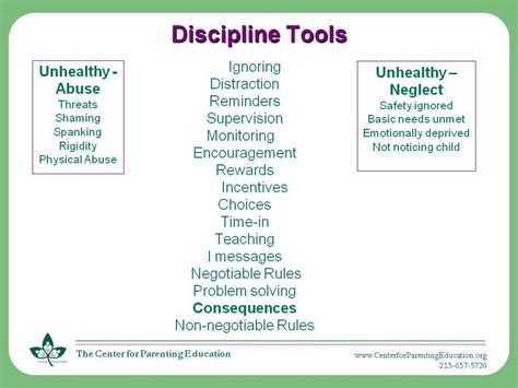 effective discipline in the home and school books consequences made easy an effective discipline toolthe